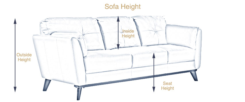 Ideal Couch Height